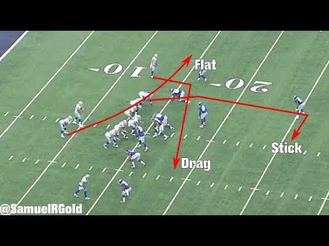 Film Room: Dak Prescott's incredible rookie season | Dallas Cowboys (NFL Breakdowns Ep. 79)