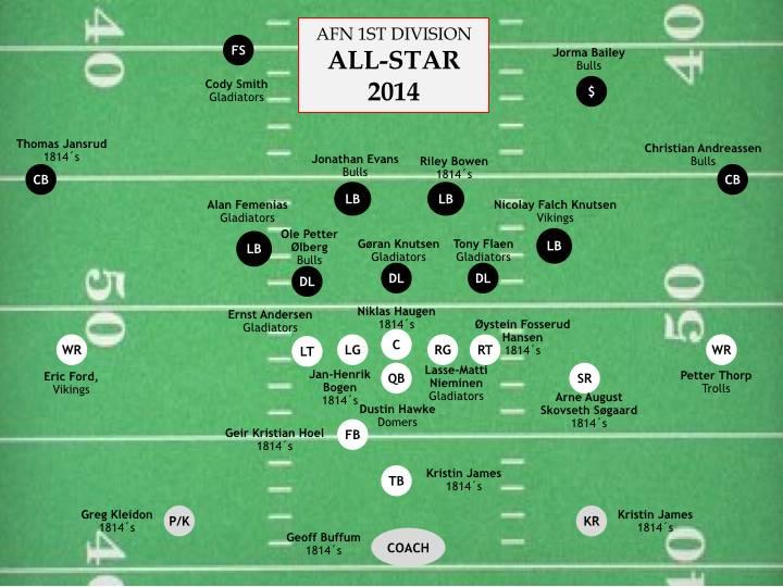 AFN 1st Division All-Star 2014