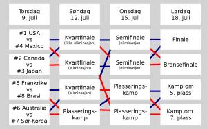VM2015-bracket