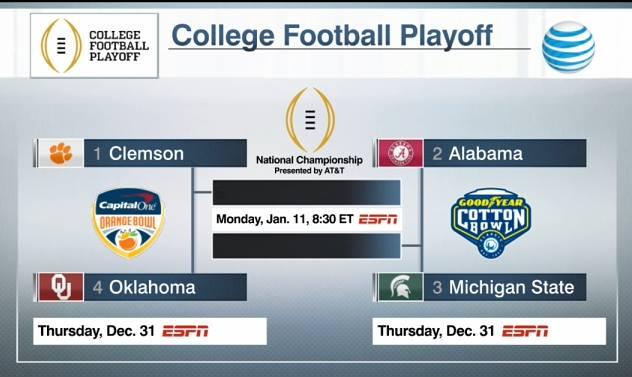 College football playoff 2015-16