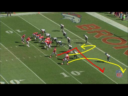 Manning Layer rute #2. Denne gangen i goal line angriper to spillere samme flat zone, men i forskjellig dybde. Avhengig av hva den ytterste forsvarsspilleren gjør, kaster Manning ballen motsatt. I dette tilfellet til touchdown.